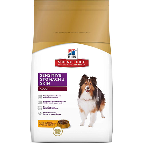 Top 10 Best Dry Dog Food Brands In 2018 Reviews Comparabit